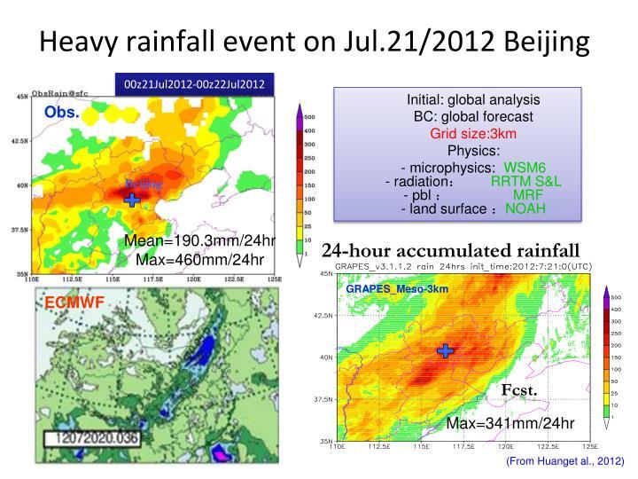 Heavy rainfall event on Jul.21/2012 Beijing
