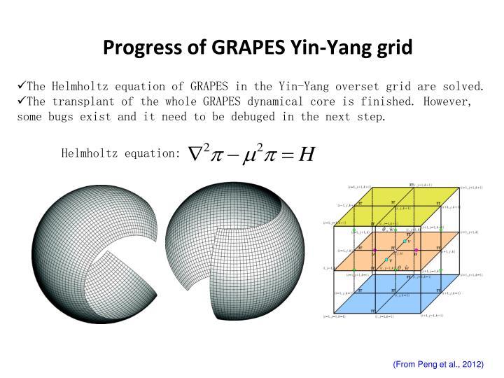 Progress of GRAPES Yin-Yang grid
