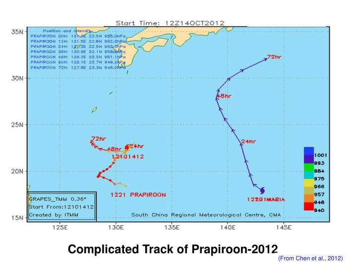 Complicated Track of Prapiroon-2012