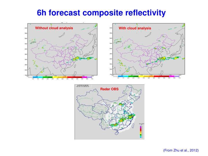 6h forecast composite reflectivity