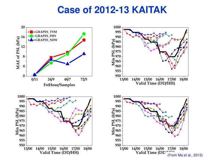 Case of 2012-13 KAITAK