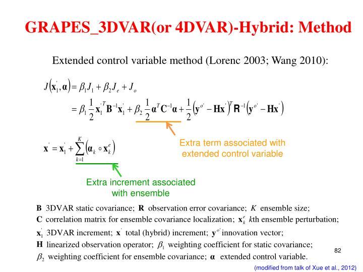 GRAPES_3DVAR(or 4DVAR)-Hybrid: Method