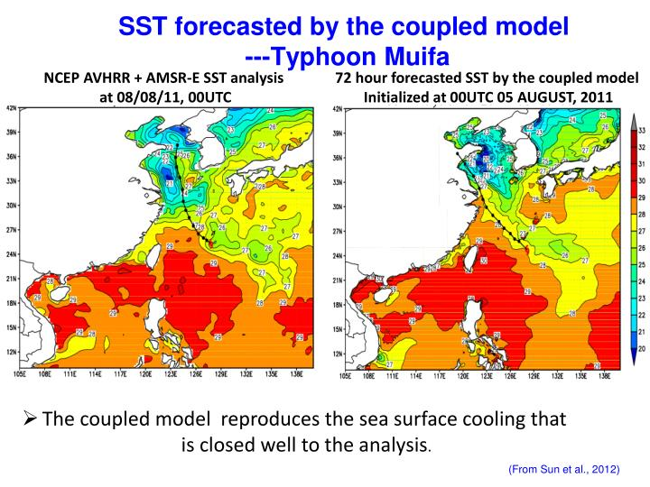 SST forecasted by the coupled model