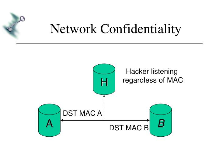 Network Confidentiality