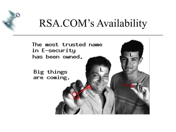 RSA.COM's Availability