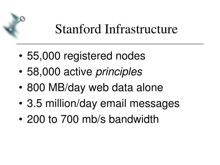 Stanford Infrastructure