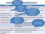 etiologia e diagn stico1