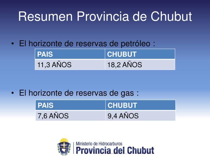 Resumen Provincia de Chubut
