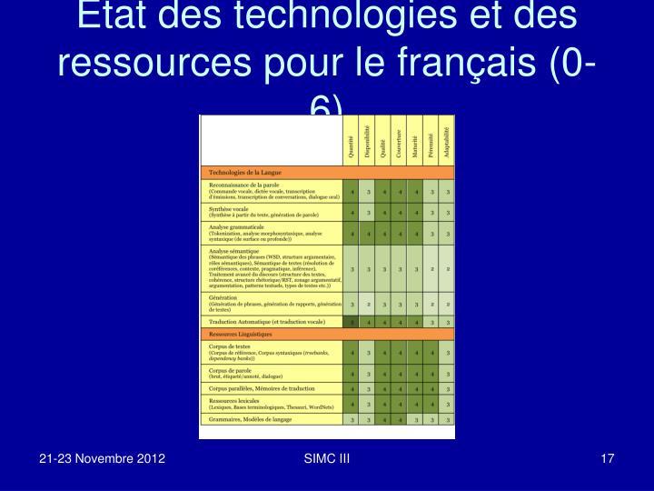 Etat des technologies et des ressources pour le français (0-6)