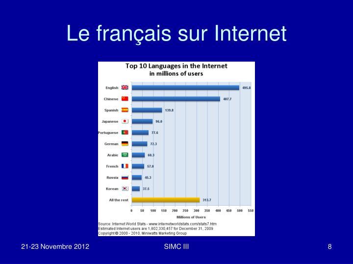 Le français sur Internet