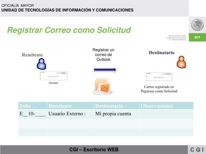 Registrar Correo como Solicitud