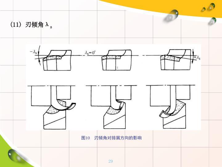 (11) 刃倾角λ