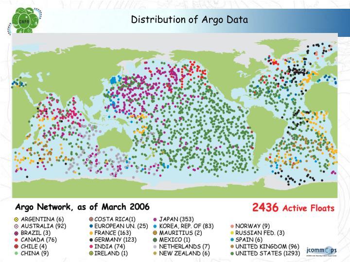 Distribution of Argo