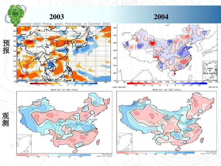 夏季降水距平百分率(