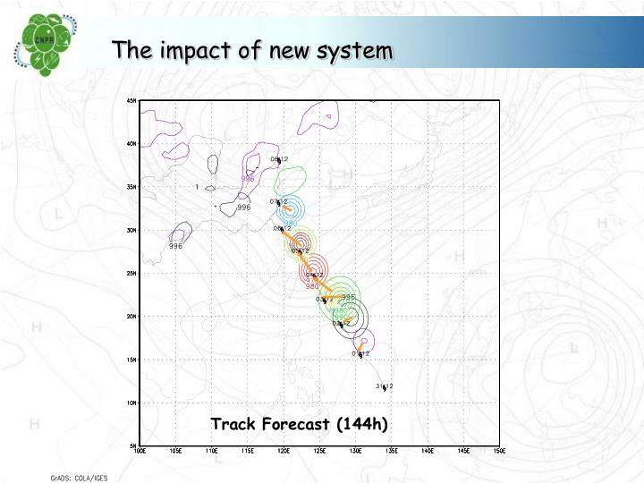Track Forecast (144h)