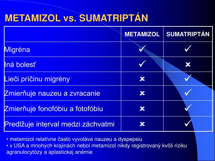 METAMIZOL vs. SUMATRIPTÁN