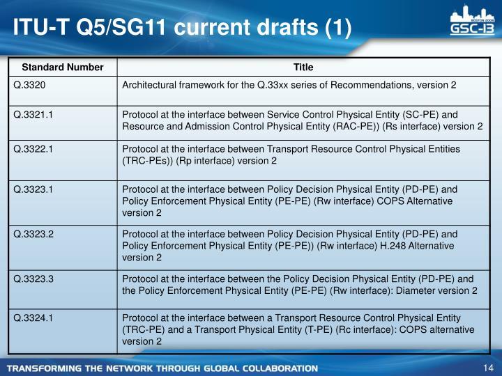ITU-T Q5/SG11 current drafts (1)