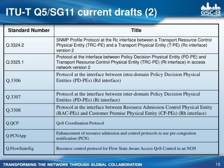 ITU-T Q5/SG11 current drafts (2)