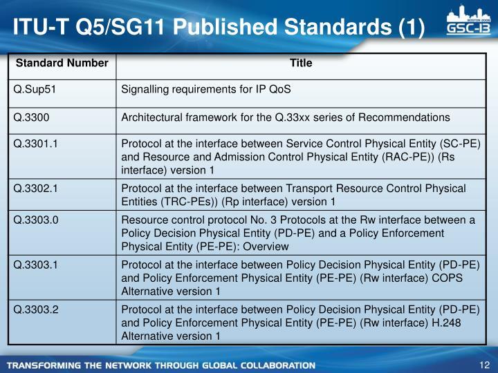 ITU-T Q5/SG11 Published Standards (1)