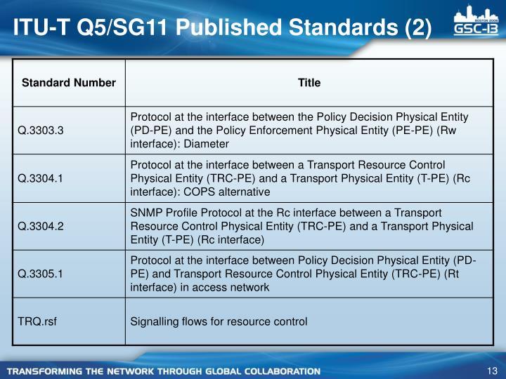 ITU-T Q5/SG11 Published Standards (2)