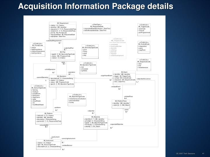 Acquisition Information Package details