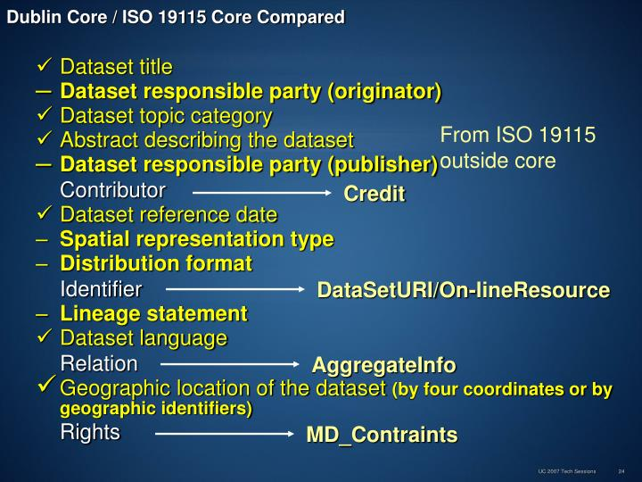 From ISO 19115 outside core