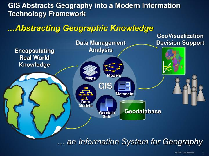 Gis abstracts geography into a modern information technology framework