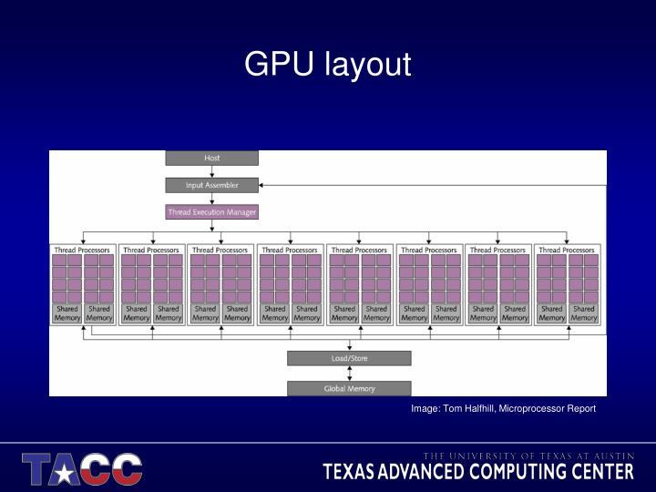 GPU layout