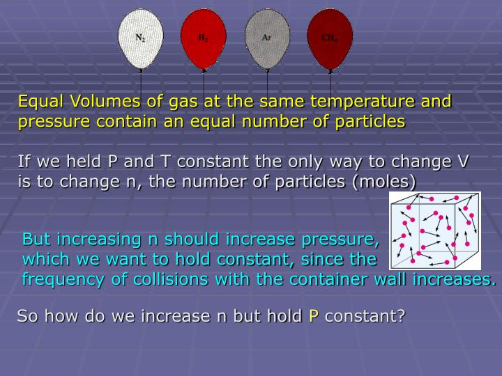 Equal Volumes of gas at the same temperature and
