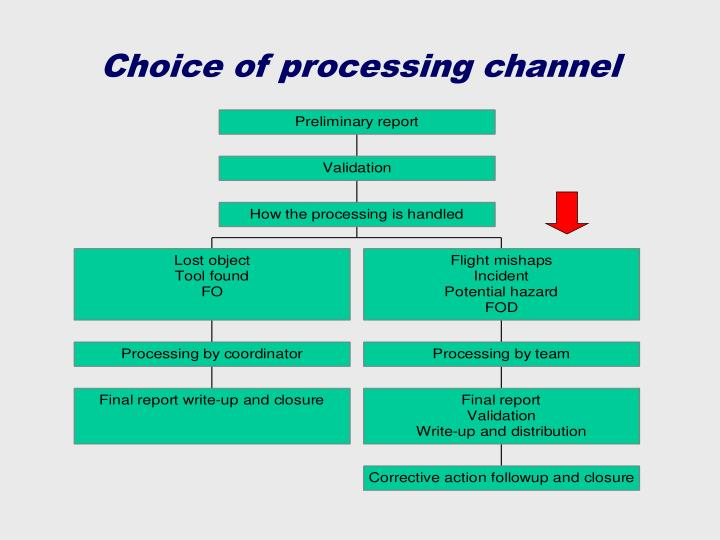 Choice of processing channel