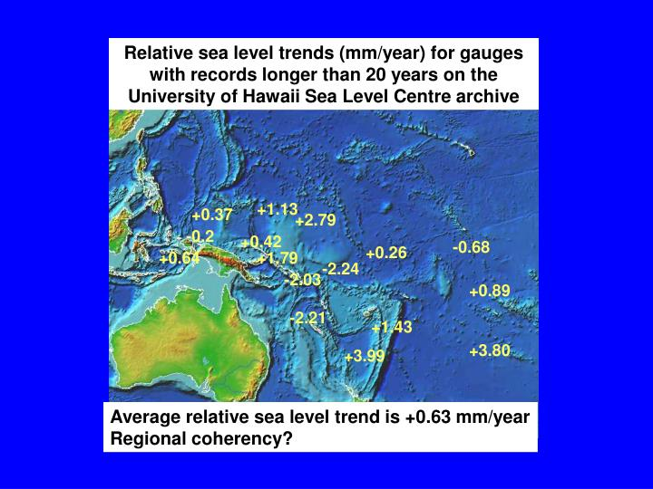Relative sea level trends (mm/year) for gauges with records longer than 20 years on the University o...