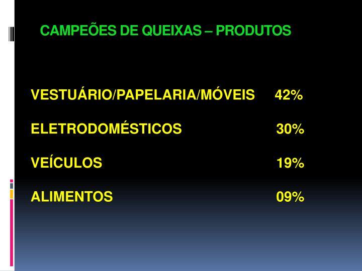 CAMPEÕES DE QUEIXAS – PRODUTOS