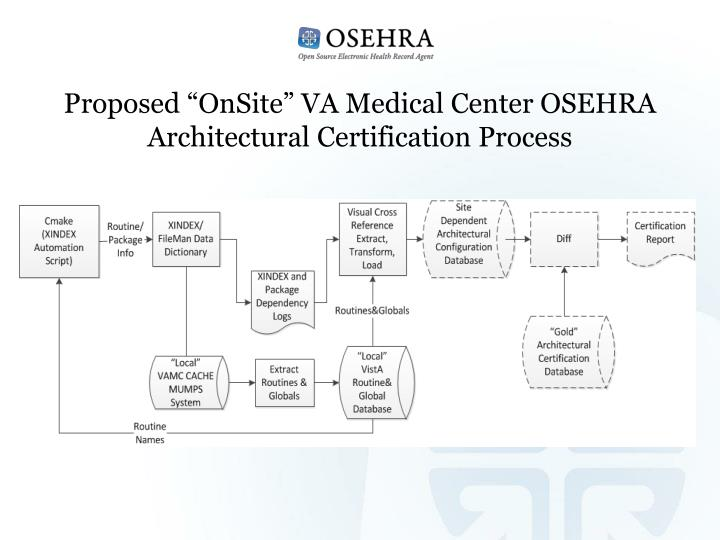 "Proposed ""OnSite"" VA Medical Center OSEHRA Architectural Certification Process"