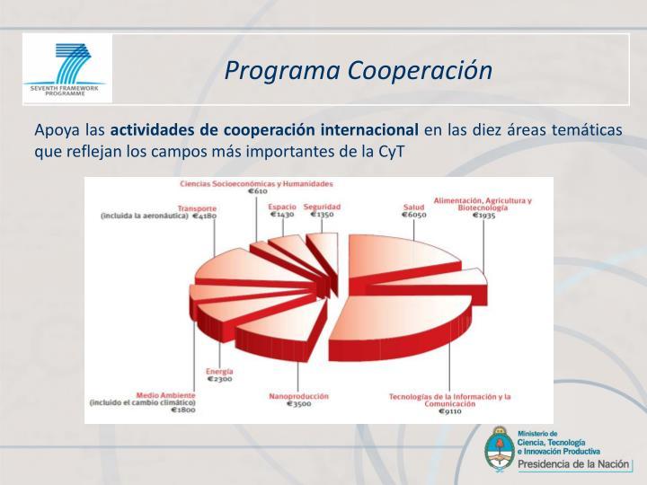 Programa Cooperación