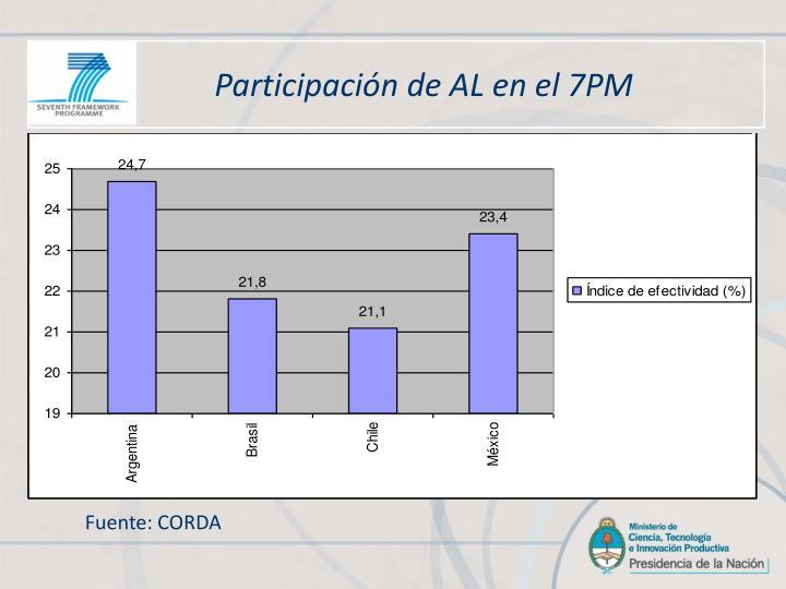 Participación de AL en el 7PM