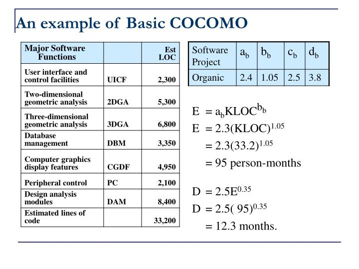 An example of Basic COCOMO
