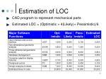 estimation of loc