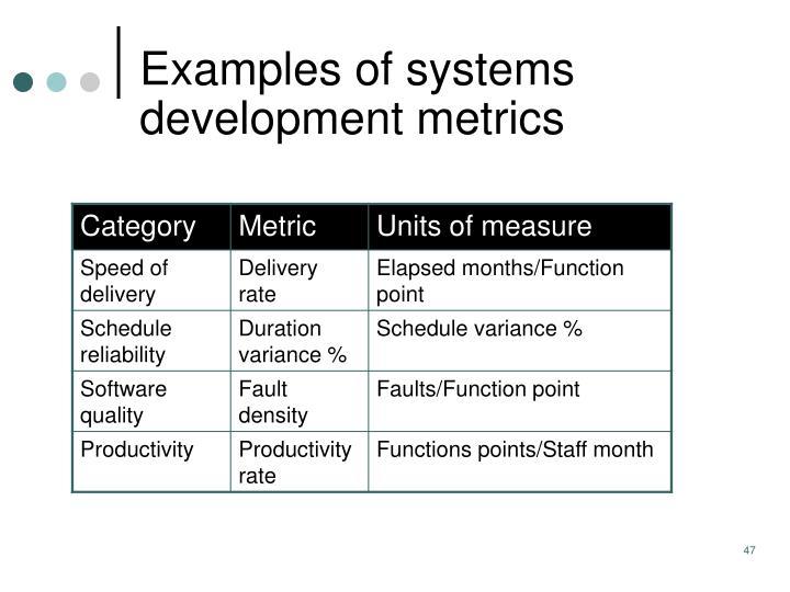 Examples of systems development metrics