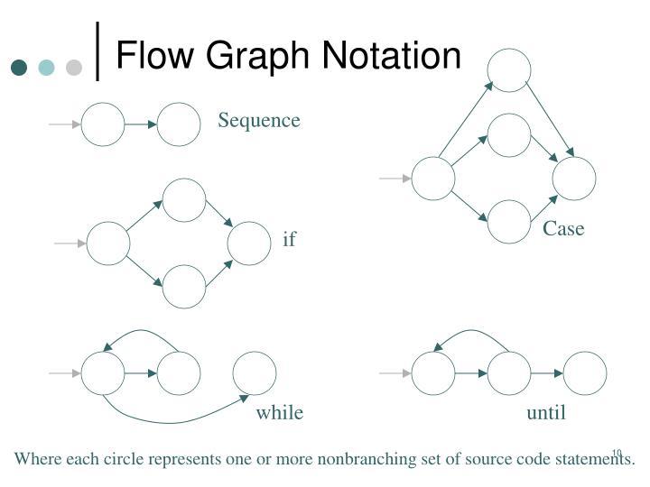 Flow Graph Notation