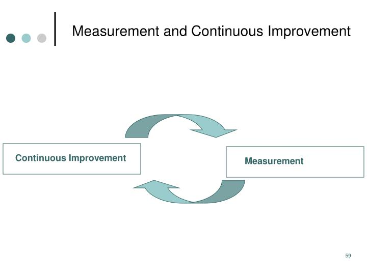 Measurement and Continuous Improvement