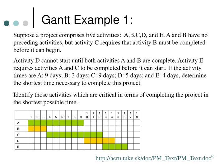 Gantt Example 1: