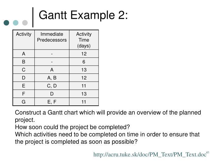 Gantt Example 2: