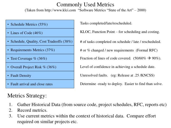 Commonly Used Metrics