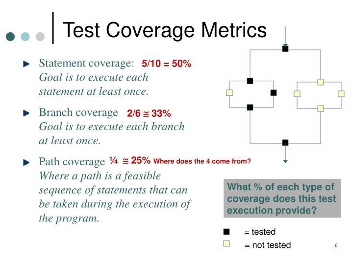 Test Coverage Metrics