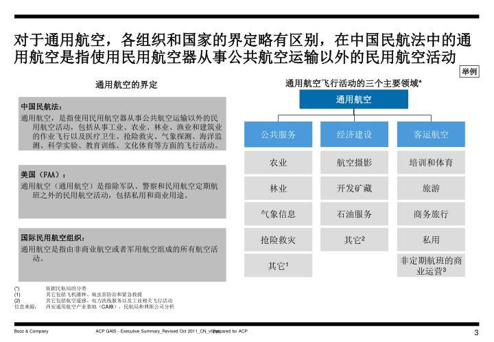 对于通用航空,各组织和国家的界定略有区别,在中国民航法中的通用航空是指使用民用航空器从事公共航空运输以外的民用航空活动