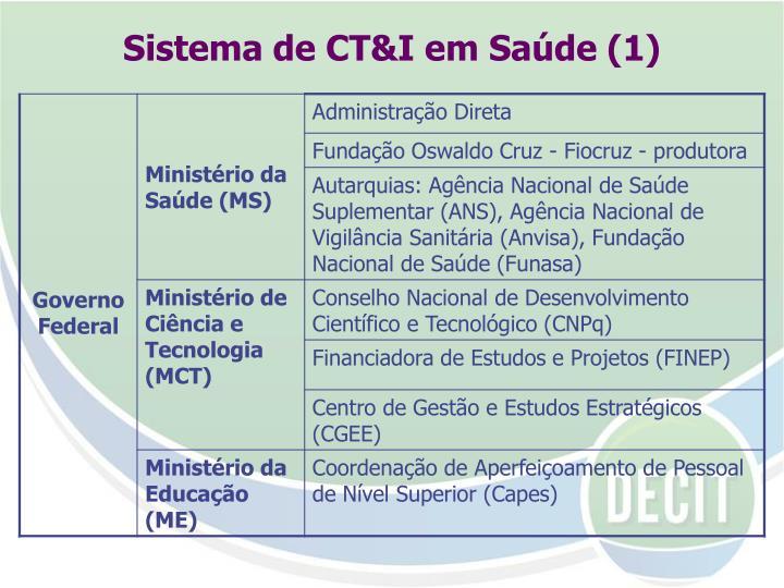 Sistema de CT&I em Saúde (1)