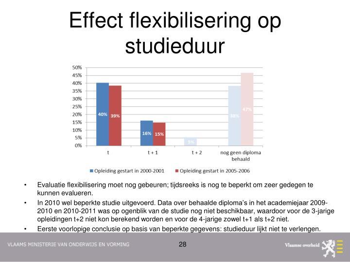 Effect flexibilisering op studieduur