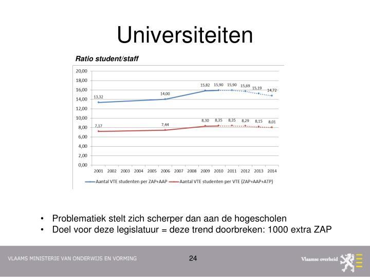Universiteiten