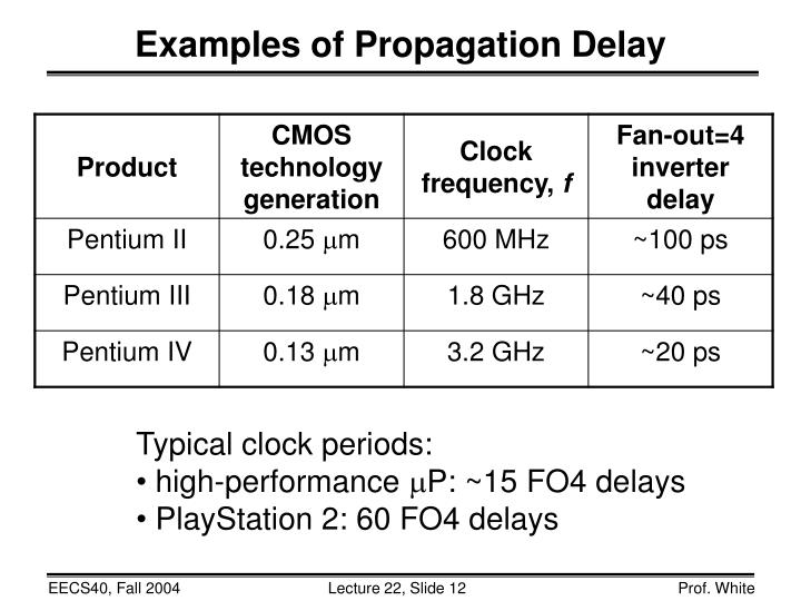 Examples of Propagation Delay