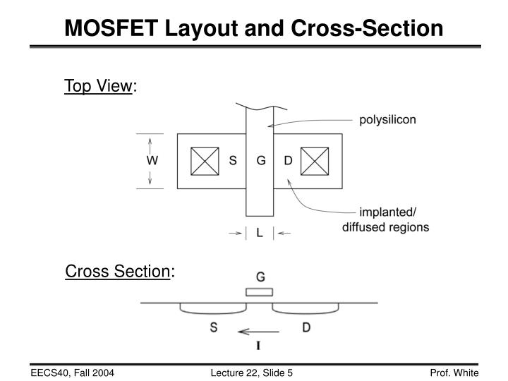 MOSFET Layout and Cross-Section